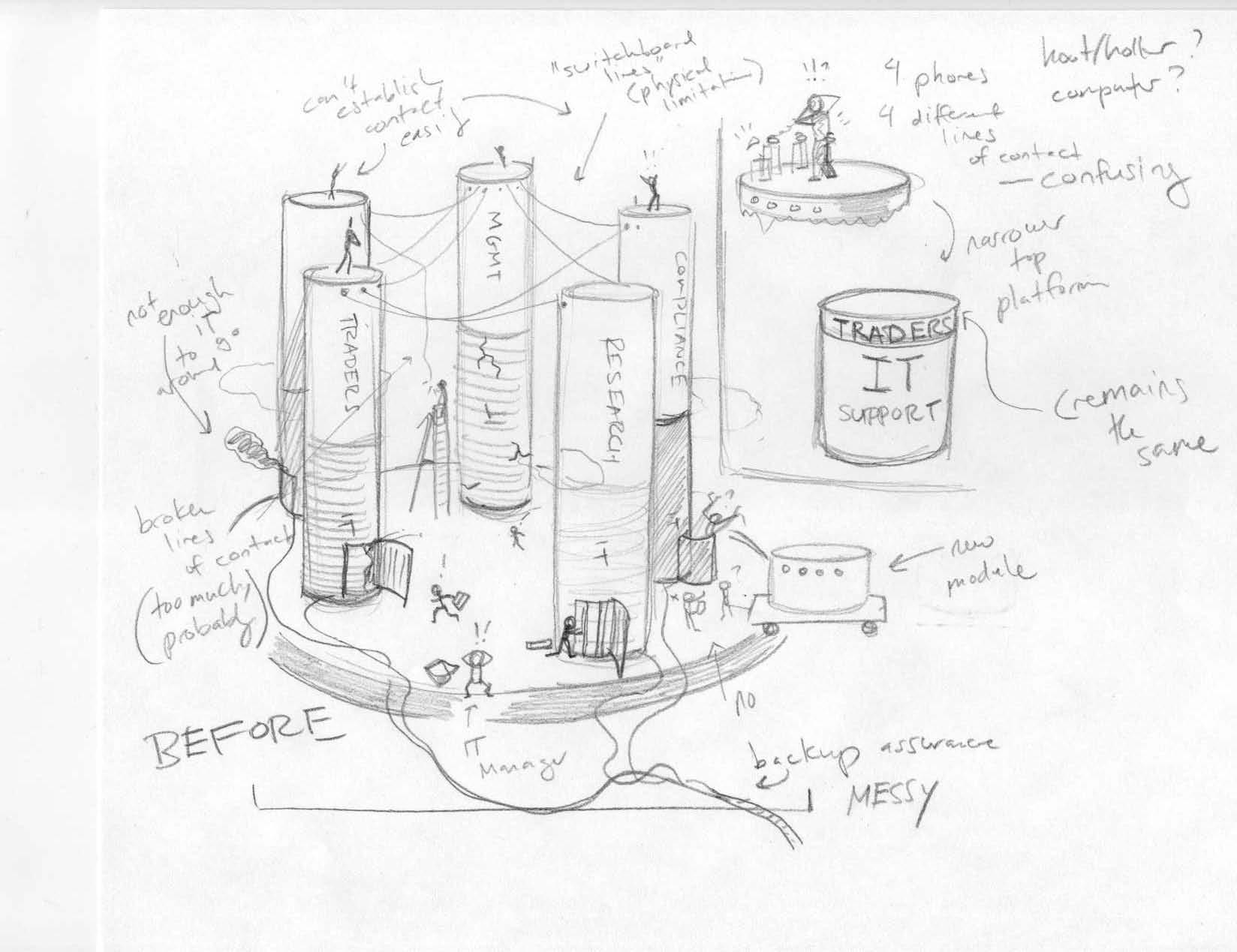 Rough Pencil Sketches Infographic Pencil Sketch