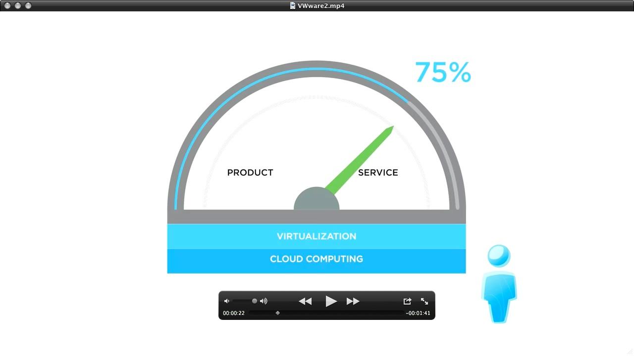 VMWare Animation Screenshot