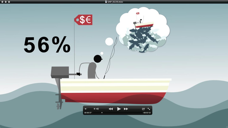 Interactive Infographics | Animated Infographics
