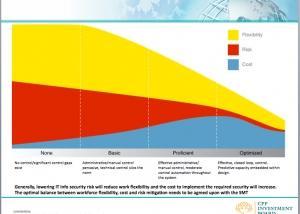 Canadian Pension Plan Data Visualization Slide