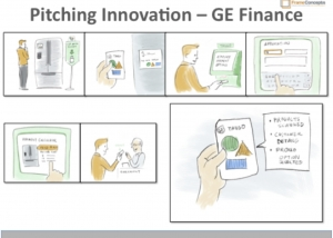 GE Finance Ideation Storyboard