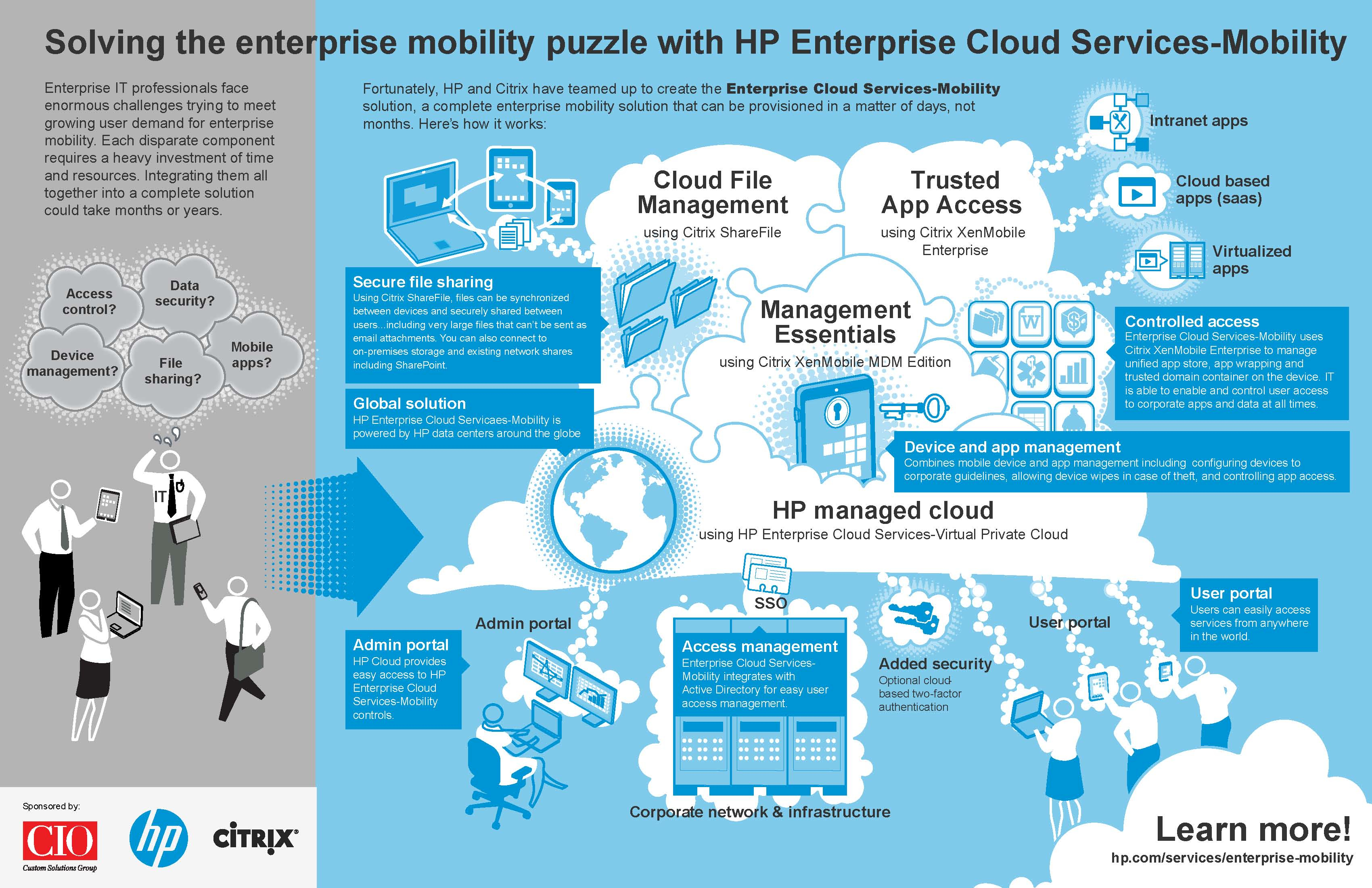 HP Citrix Enterprise Mobility Puzzle Pictogram