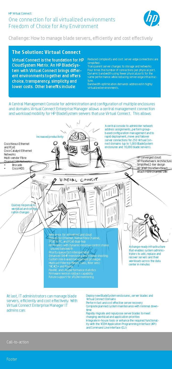 HP Virtualized Environments Infographic Partial Render Sketch