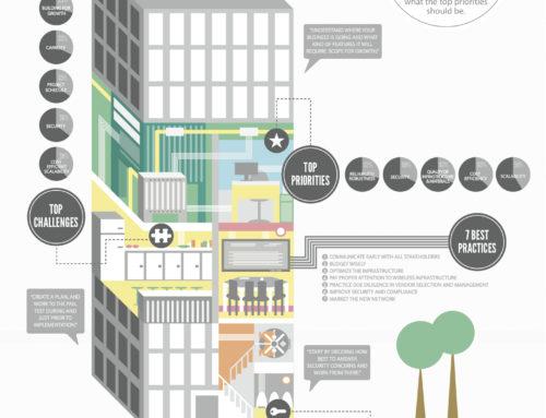Juniper Network New Construction Infographic