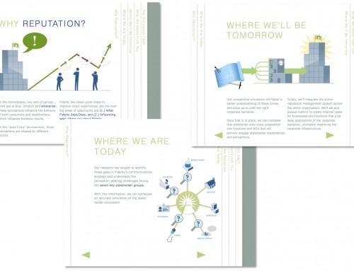 Fidelity Investments Visual Event Invite