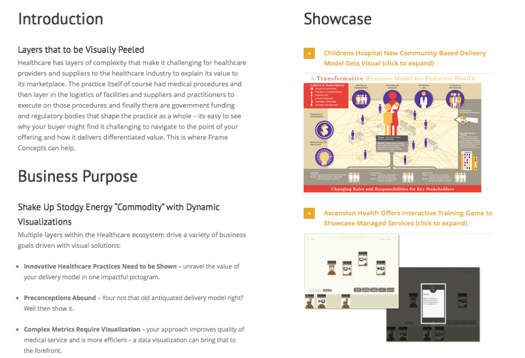 Healthcare Industry Visual Case Study