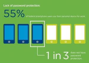 VMWare Government Agencies BYOD Infographic