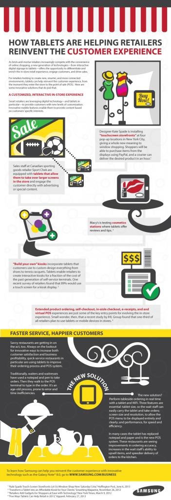 Iconic Infographic Style
