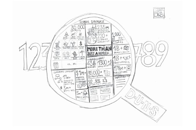 D-U-N-S-number-infographic-blog-pencil-sketch