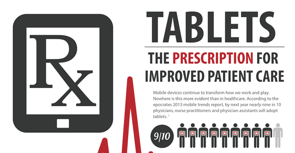 Infographic Ideas infographic examples healthcare : Infographics - Frame Concepts