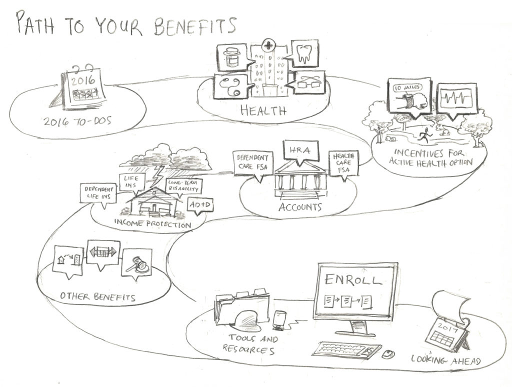 benefits-map-path