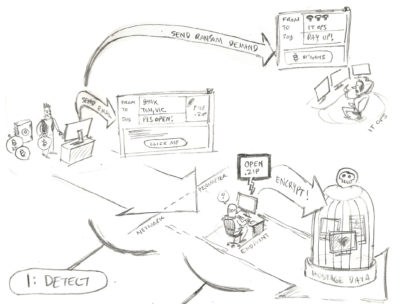 ransomware-sketch