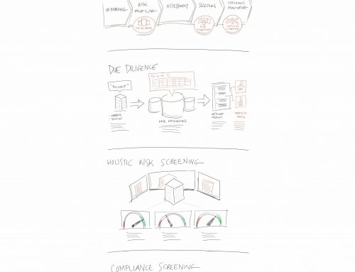 Extending Custom Visuals to Your B2B Marketing Stack