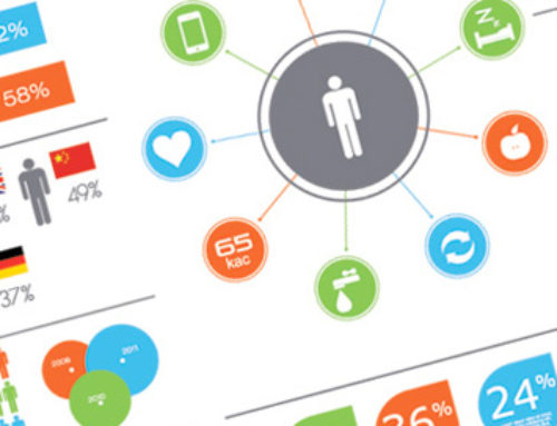 The Rise Of Infographics In B2B Content Marketing