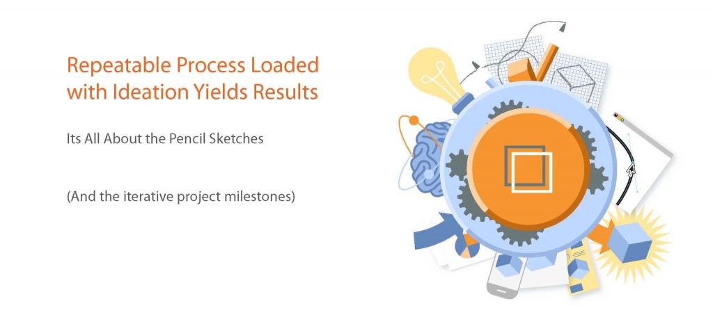 Process Mockup Page