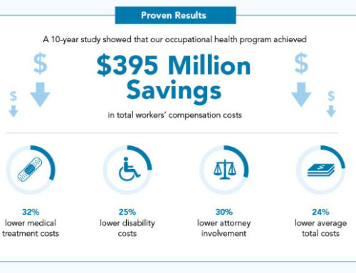 Kaiser Permanente Infographic Icon Savings