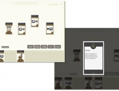 Acsension Health Interactive VIsual Training Game