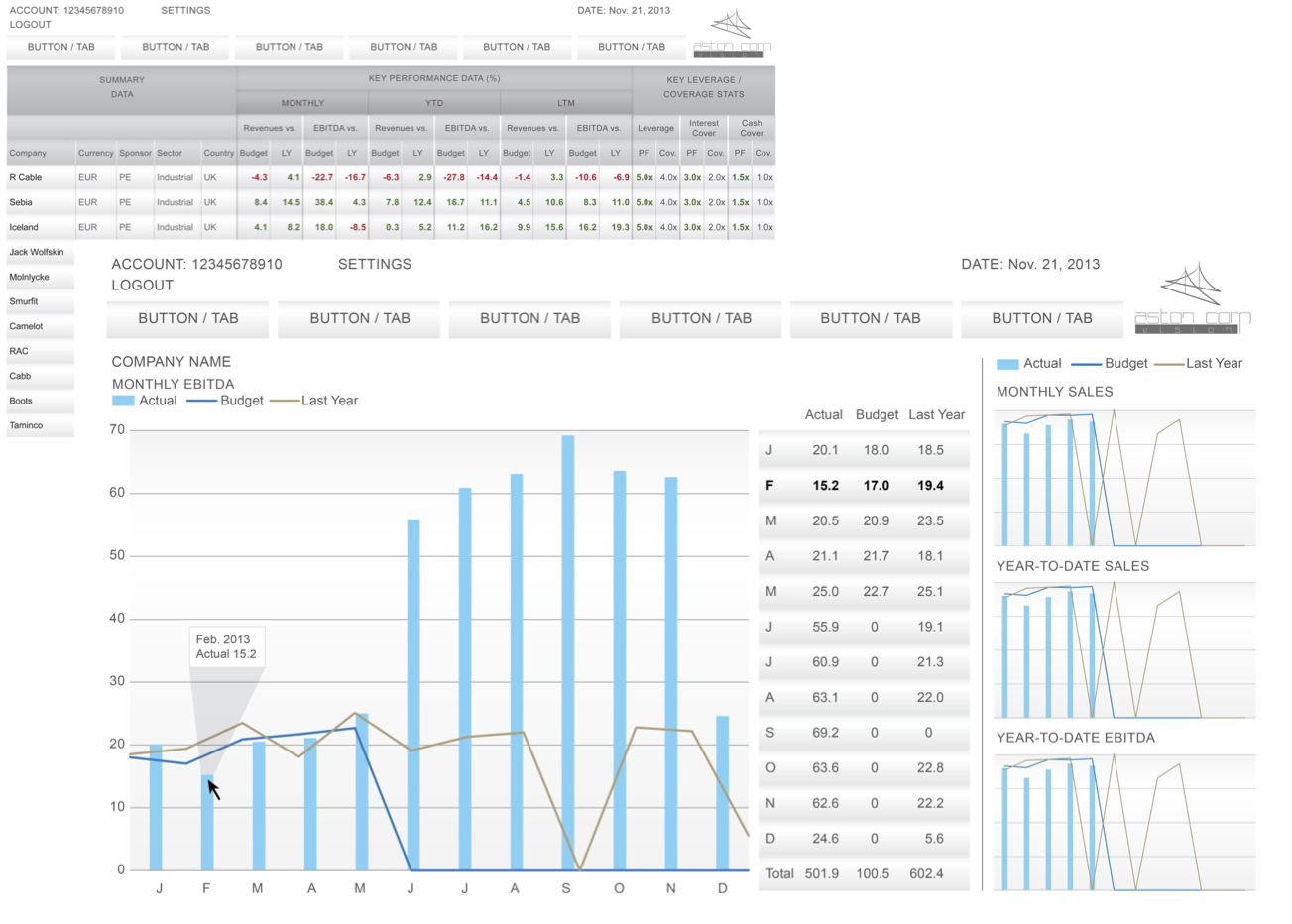 Aston Dynamic Data Visualization