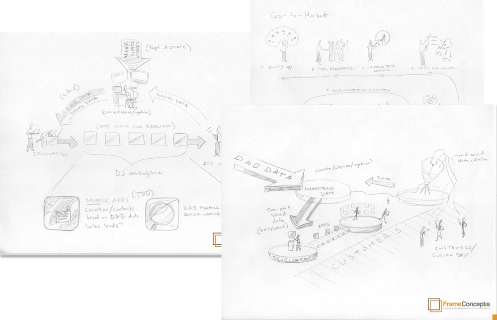 Pencil Sketch Ideas for Infographics