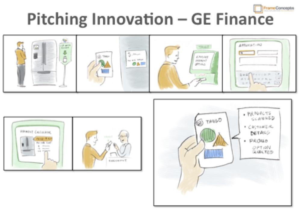 GE-Finance-Ideation-Storyboard
