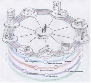 Visualization of Data Sketch