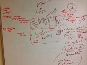 Clunky Slides and WhiteBoard Sessions