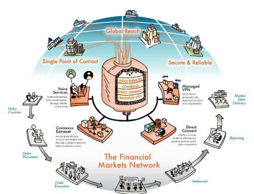 IPC Financial Marketsplace Interactive Pictogram