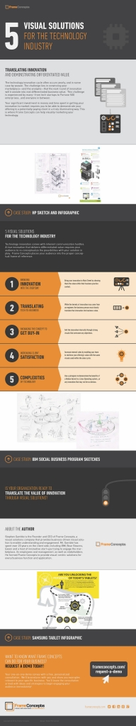 5-Visual-Solutions-for-Technology_Industry_FrameConcepts