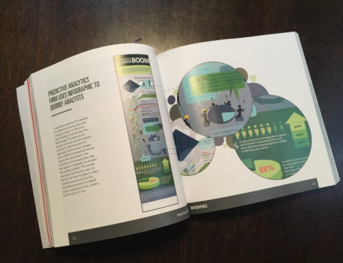 The Weight of A Visual Content Marketing Book
