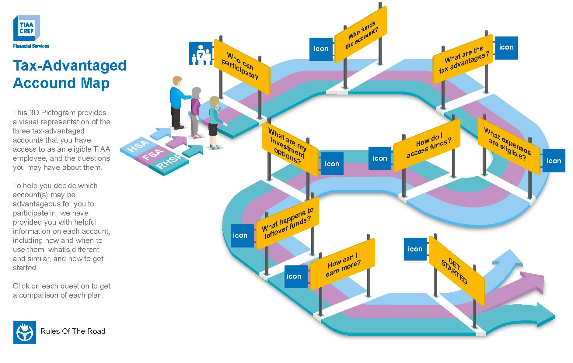 Visual Go-to-Market with Transformational Change and Employee Communications