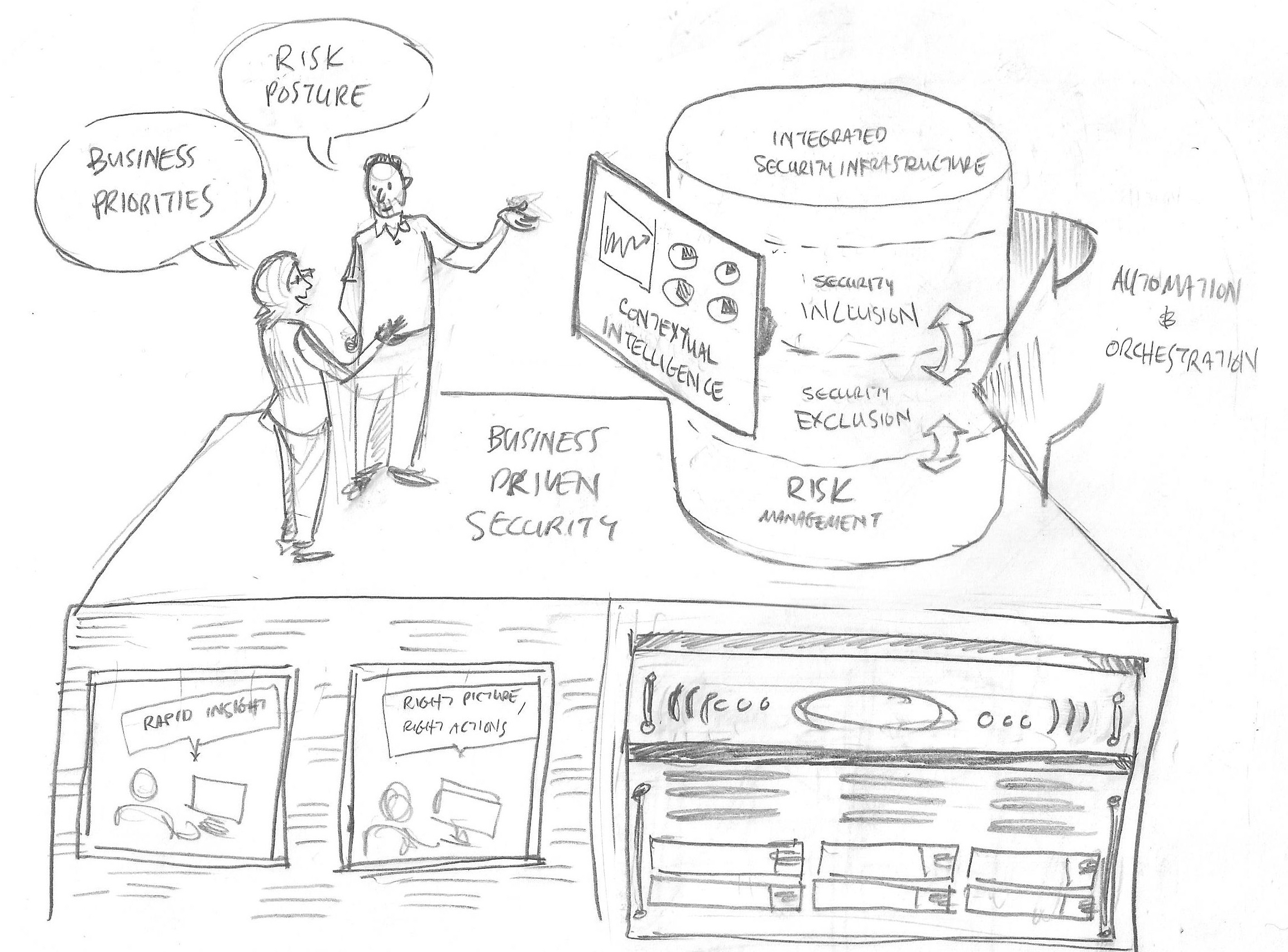 Whiteboarding as a Model for Content Marketing