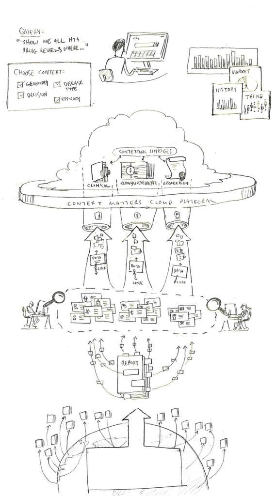 contextual-data-collection-sketch